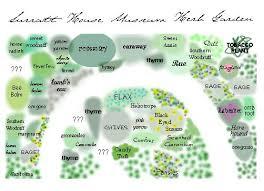best 25 garden planning ideas on pinterest planting a garden