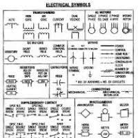 machine tool wiring diagram symbol reference guide wiring diagrams