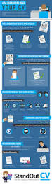What Does Cv Stand For Resume How Recruiters Read Your Cv Infographic Http