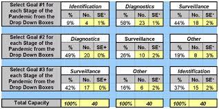Storage Capacity Planning Spreadsheet by Flulabsurge 1 0 Pandemic Influenza Flu Cdc