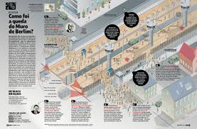understanding the fall of the berlin wall visualoop