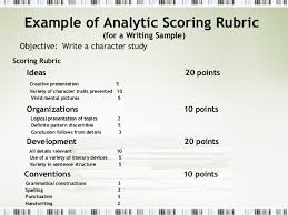 professional curriculum vitae proofreading site for mba intitle