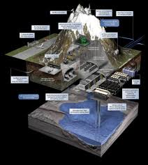 survival bunkers the reality of life underground survival bunkers mountain layout