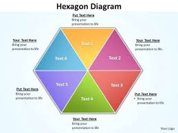 ppt 6 factors hexagon angles free fishbone diagram powerpoint