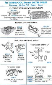 279834 dryer valve solenoid coil kit 2 and 3 wire whirlpool