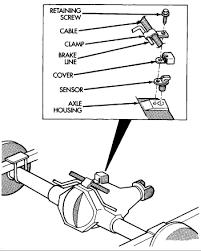 2002 dodge ram 2500 abs wiring diagram 4k wallpapers