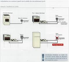 schema electrique cuisine branchement four et plaques électriques sur la même prise fiche