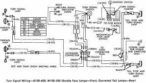 remarkable 1970 dodge charger wiring diagram images best image