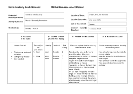 risk analysis template swot analysis templates for powerpoint