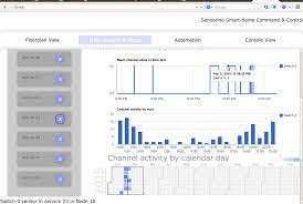 home design software wiki home sensorino sensorino smarthome wiki github
