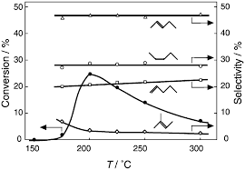 metals free full text catalytic reactions over halide cluster