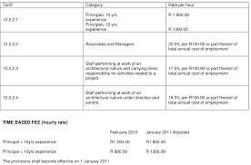 creative interior designer fee structure interior design for home
