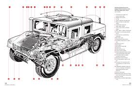 unarmored humvee am general humvee manual haynes publishing