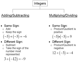 scientific method vocabulary worksheet worksheets