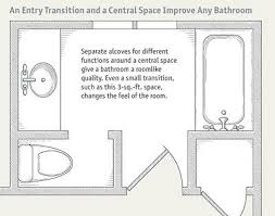 and bathroom layouts bathroom layouts that work homebuilding