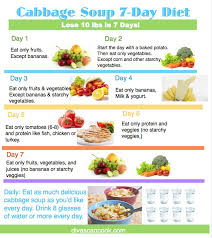 best 25 easy diet plan ideas on pinterest easy diets recipes