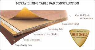 custom dining table pads pad features table pad store