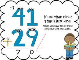 addition u0026 subtraction with regrouping posters by hrac tpt