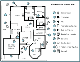 house plan symbols symbol house plan home design and style