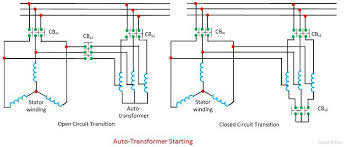 what is induction motor drive explanation u0026 starting methods