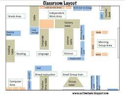 Designing A Preschool Classroom Floor Plan 101 Best Classroom Design Ideas Images On Pinterest Classroom