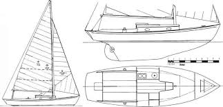 the choices are many for this traditional design cruising