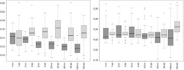bias variance decomposition in genetic programming open mathematics