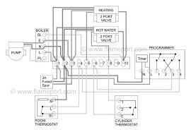 emg sehg wiring wiring diagram byblank
