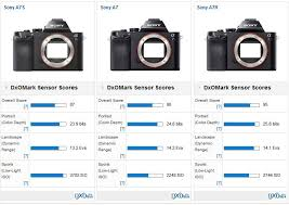 sony low light camera sony a7s scores as the best low light camera at dxomark photo rumors