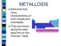 Where Are The Metals Located On The Periodic Table Where Are Metals And Nonmetals Located On The Periodic Table