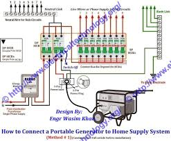 home generator transfer switch wiring diagram striking carlplant