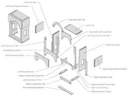 why use sketchup for woodworkers