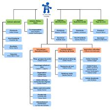 association bureau conseil d administration la voix des adoptés bureau conseil d administration