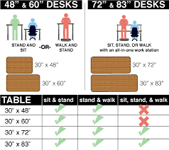 Ideal Height For Standing Desk Wonderful Standing Desk Ideal Height