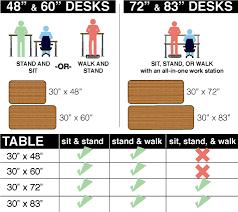 proper height for standing desk ergonomic standing desk height vonhaus sitting and standing desk