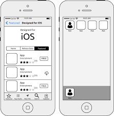 tools mobile wireframe tool wireframing tool for professionals wireframesketcher