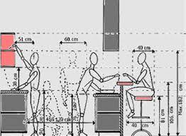 Ergonomic Kitchen Design Modular Kitchen Buying Tips
