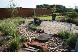 urban water use in texas best practices water institute