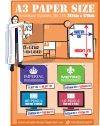 Resume Paper Size A3 Paper Dimensions Free Infographic Of The Iso A3 Paper Size