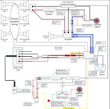 pioneer car stereo wiring harness diagram mechanic s corner fancy