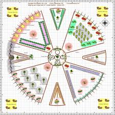 small and simple circular backyard vegetable garden layout plans
