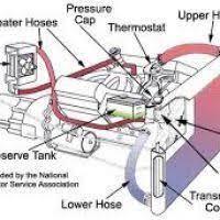 vt radiator diagram perplexcitysentinel com