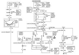 repair guides f car hvac systems manual autozone com