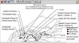 1999 toyota corolla problems 2004 toyota corolla spark plugs electrical problem 2004 toyota
