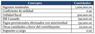 tablas y tarifas isr pagos provisionales 2016 isr pagos provisionales 2018 los impuestos