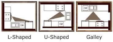 galley kitchen layout ideas dazzling design inspiration galley kitchen layout designs on home