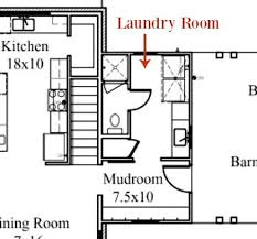 laundry floor plan design plans for our farmhouse laundry room domestic imperfection