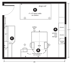 floor plan layout design sewing room floor plans search craft sewing rooms