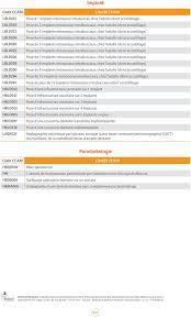 harmonie mutuelle siege social liste des actes dentaires concernés par la majoration de 15 du