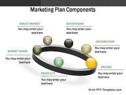 components marketing plan hitecauto us